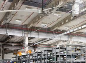 Industrial Warehouse Ceiling Fans