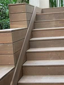 Habiller Un Escalier En Bois Obasinc