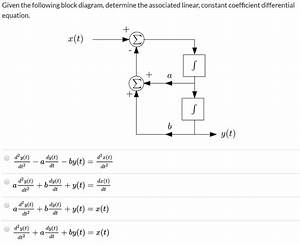 Solved  Given The Following Block Diagram  Determine The A