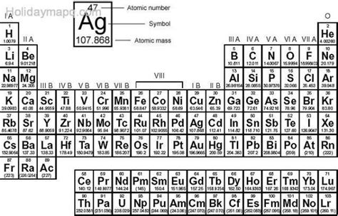periodic table of elements big pictures large periodic table holidaymapq com