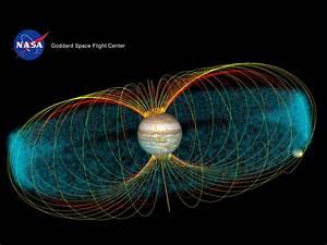 NASA - Jupiter's Magnetosphere