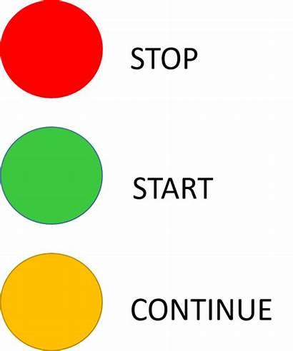 Change Behaviours Continue Stop Start Build Culture