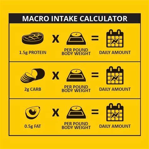 macro calculator    tool  health  fitness