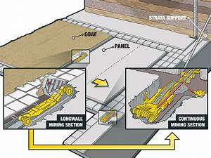Coal Mine Cross-section Diagram