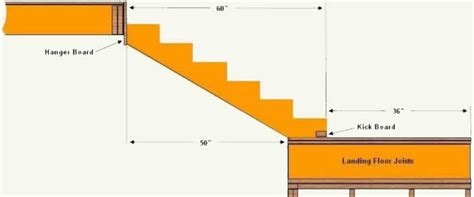 "How To Make Or Build A ""l"" Shaped Staircase  Free Stair"
