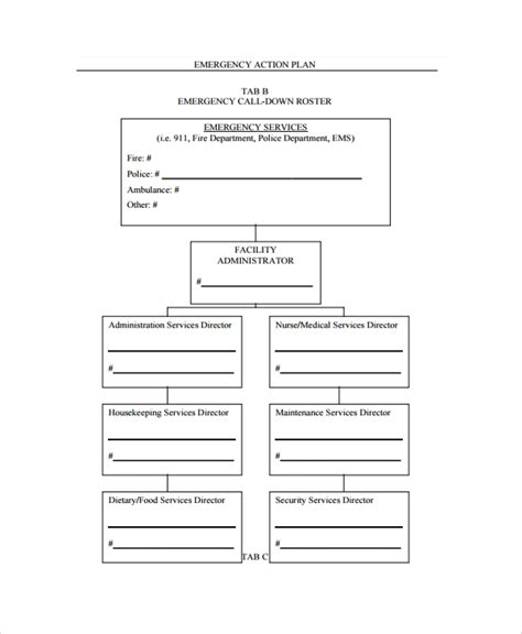 emergency action plan samples  pages ms word