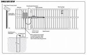 Liftmaster Solar Powered Single Swing Gate Operator Kit