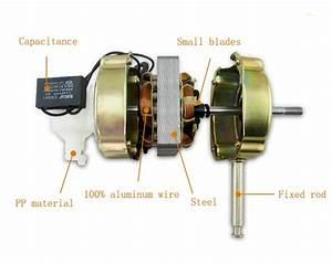 Doc  Diagram Electric Standing Fan Motor Wiring Diagram