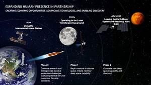 Resource Prospector – Parabolic Arc