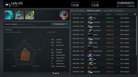 general discussion finally doubled  mmr