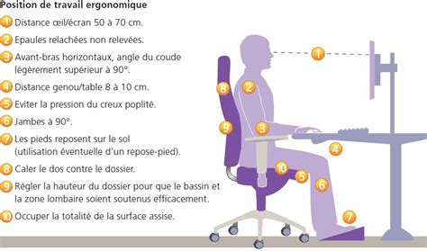 position ergonomique au bureau comment adopter une bonne posture assise pour le dos au