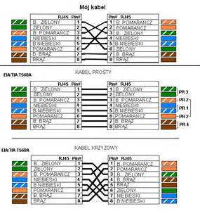 pin rj11 rj45 usb bnc lan network phone cable tester meter