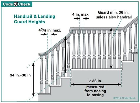Missing Handrails Are Now A Required Repair In Minneapolis