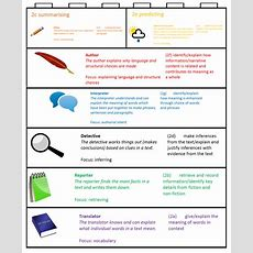 Scaffolding Structures For Reading Comprehension Skills