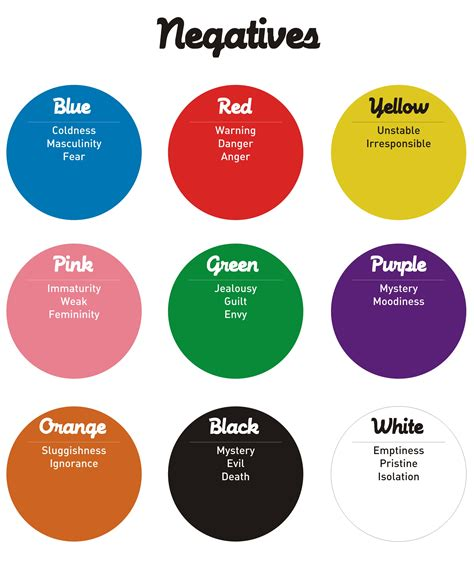 negative colors how understanding colour can help your marketing