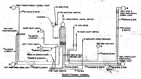 1974 Cj5 Wiring Diagram by 1970 Jeep Cj5 Wiring Diagram Decor