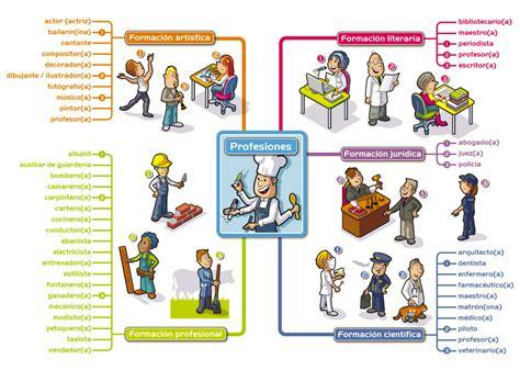 vocabulario las profesiones virtual spanish classroom