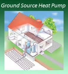 Pictures of Ground Source Or Air Source Heat Pump