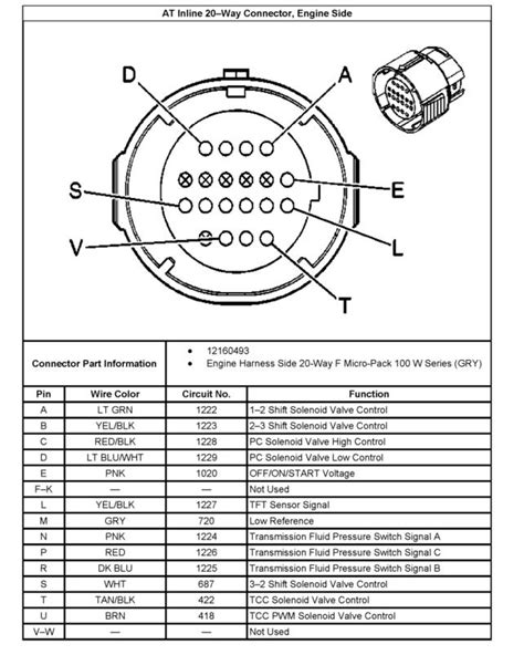 4l80e Transmission Wiring Diagram 2008 by 4l60e Electrical Diagram All Diagram Schematics