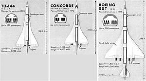Supersonic Airliner Comparison Diagram  Time Magazine
