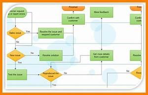 6 Microsoft Office Flowchart
