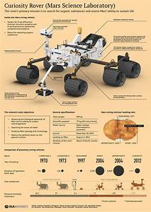 Best 25+ Mars Project ideas on Pinterest | Mars, Outer ...
