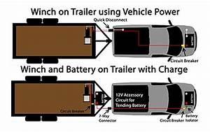 Truck Winch  Battery Wiring
