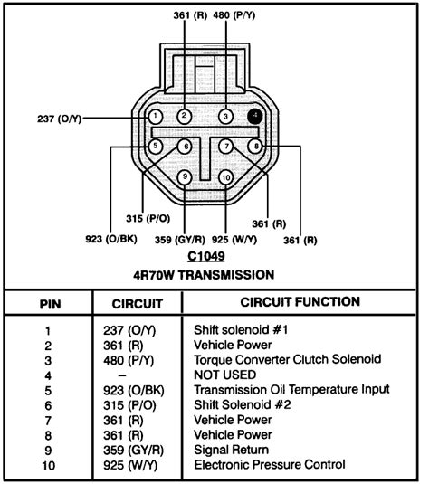 Need Wiring Diagram For The Transmission Plug