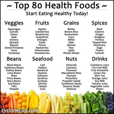 high energy healthy foods weight loss vitamins for women