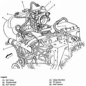similiar chevy s10 2 2l engine diagram keywords 2000 chevy s10 2 2l engine diagram