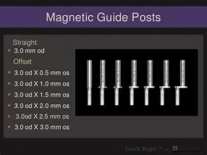 1 Introduction To Guide Right Compnents Single Implant