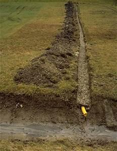 Drainage Legen Wie Tief : passive drainage im garten um wasser aufzufangen ~ Lizthompson.info Haus und Dekorationen