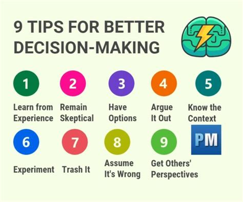 9 Ways To Improve Your Decisionmaking. Office Assistant Work Experience Template. Pages Gift Certificate Template. Recent Graduate Resume Template. Windows Tablet With Stylus Template. Verbal Warning Letter Template. Keep Calm Template Free. Educational Objectives For Resume. Effective Resume Writing