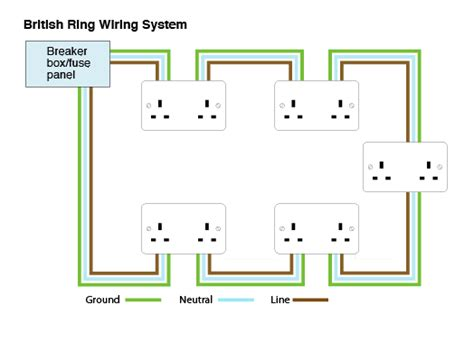 ring loop dia