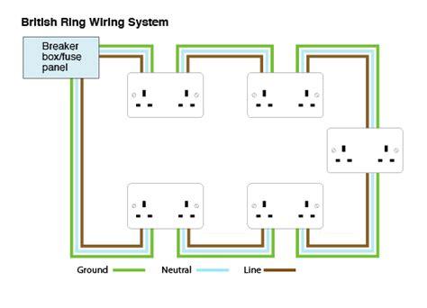united kingdom ireland plugs and sockets interpower