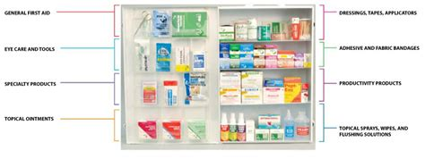 cintas first aid cabinet first aid cabinets and kits