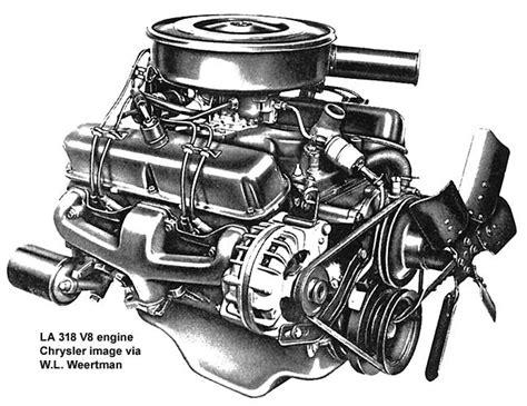 Chrysler Small Block V8 Engines