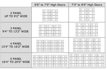 Garage Doors Sizes And Prices by 61 Best Sizes Dimension How Big Was That Images On