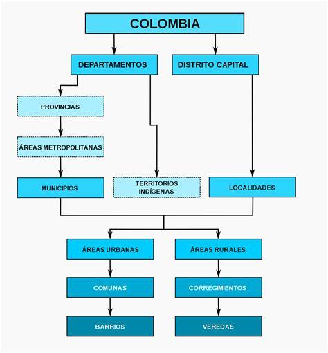Organización territorial de Colombia Wikipedia la