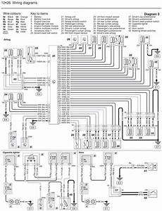 User Wiring Diagram Renault Megane 3