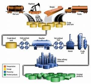 Click On Pictures To Enlarge Downfired Steam Methane