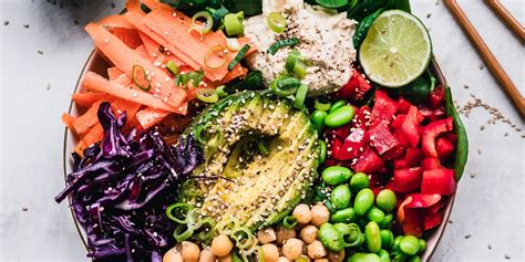 flexitarian diet      lose