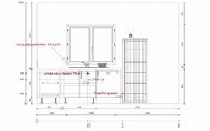 Hauteur Plan De Travail Cuisine : hauteur standard plan de travail elegant standard plan ~ Dailycaller-alerts.com Idées de Décoration