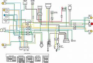 Wiring Diagram Cdi Wave 125