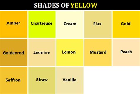 Shades Of by When The Colors Themselves Won T Do Here Are The Names Of