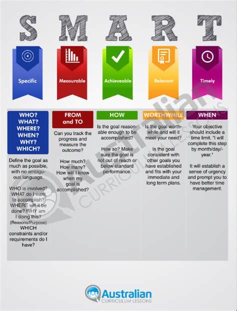 Smart Goal Setting Poster  Australian Curriculum Lessons