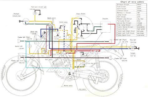 Yamaha Enduro Motorcycle Wiring Schematics Diagram