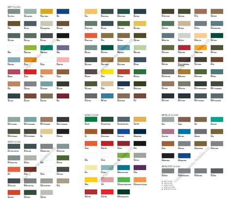 pin revell paint chart on
