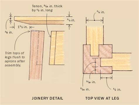 joinery    strongest join  splayed legs