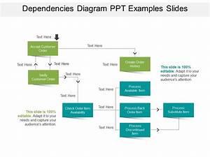 Dependencies Diagram Ppt Examples Slides